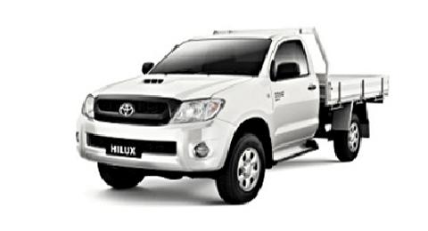 Economy Car Rentals Melbourne Review