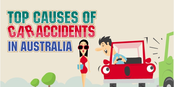 Top-causes-of-Car-accidents-Australia